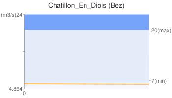 Chatillon_En_Diois (Bez)