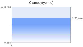 Clamecy(yonne)