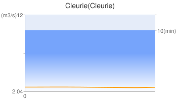Cleurie(Cleurie)