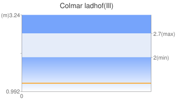 Colmar ladhof(Ill)