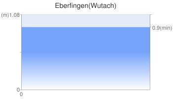 Eberfingen(Wutach)