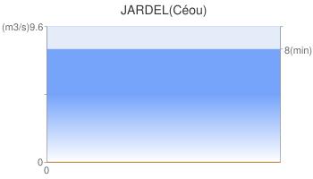 JARDEL(Céou)