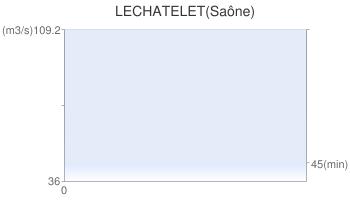 LECHATELET(Saône)