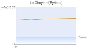 Le Cheylard(Eyrieux)
