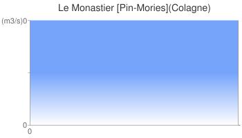 Le Monastier [Pin-Mories](Colagne)