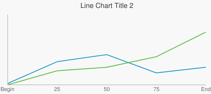 Line Chart Title 2