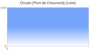 Onzain [Pont de Chaumont] (Loire)