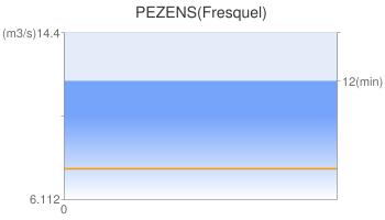 PEZENS(Fresquel)