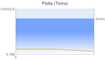 Piotta (Ticino)