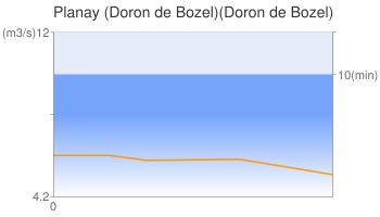 Planay (Doron de Bozel)(Doron de Bozel)