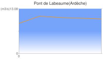 Pont de Labeaume(Ardèche)