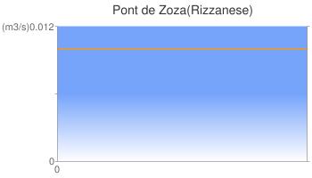 Pont de Zoza(Rizzanese)