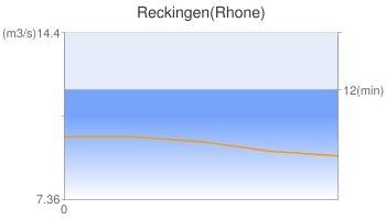 Reckingen(Rhone)