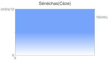 Sénéchas(Cèze)