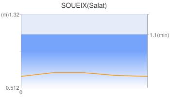 SOUEIX(Salat)