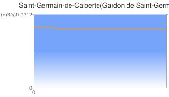 Saint-Germain-de-Calberte(Gardon de Saint-Germain)