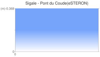 Sigale - Pont du Coude(eSTERON)