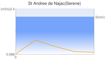 St Andree de Najac(Serene)