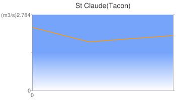 St Claude(Tacon)