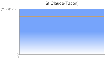 St Claude(Tacon)