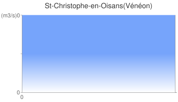 St-Christophe-en-Oisans(Vénéon)