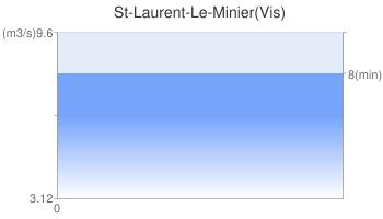 St-Laurent-Le-Minier(Vis)
