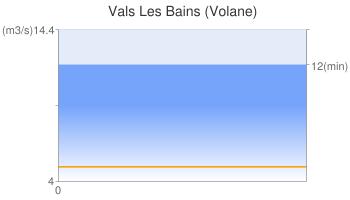 Vals Les Bains (Volane)