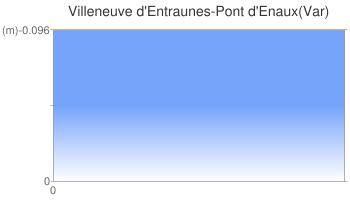Villeneuve d'Entraunes-Pont d'Enaux(Var)