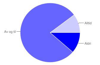 Poll - vinn