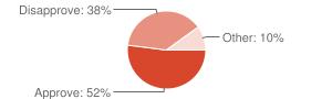 [Graph]