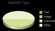 Backlink Type
