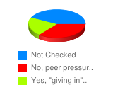 Can giving into peer pressure make you a more successful person? - Stats Chart