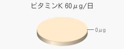 ビタミンK 0μg(目安60μg/日)