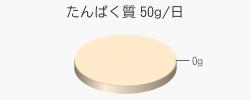 たんぱく質 0g(推奨量50g/日)