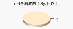 n-3系脂肪酸 0g(目標量1.8g/日以上)