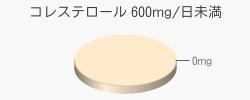 コレステロール 0mg(目安量600mg/日未満)