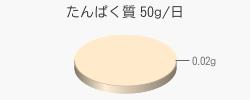 たんぱく質 0.02g(推奨量50g/日)