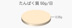 たんぱく質 0.05g(推奨量50g/日)