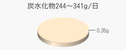 炭水化物0.35g(目標量244~341g/日)