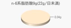 n-6系脂肪酸0.04g(目安量9g(22g/日未満))