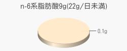 n-6系脂肪酸0.1g(目安量9g(22g/日未満))