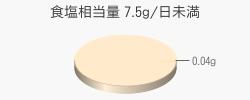 食塩相当量 0.04g(目標量7.5g/日未満)