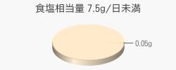 食塩相当量 0.05g(目標量7.5g/日未満)