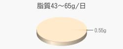 脂質0.55g(目標量43~65g/日)