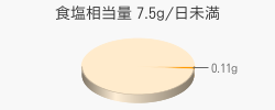 食塩相当量 0.11g(目標量7.5g/日未満)