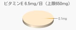 ビタミンE 0.1mg(目安6.5mg/日(上限650mg))