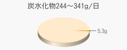 炭水化物5.3g(目標量244~341g/日)