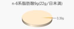 n-6系脂肪酸0.39g(目安量9g(22g/日未満))