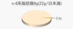 n-6系脂肪酸0.4g(目安量9g(22g/日未満))