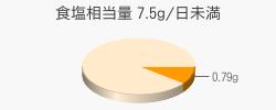 食塩相当量 0.79g(目標量7.5g/日未満)